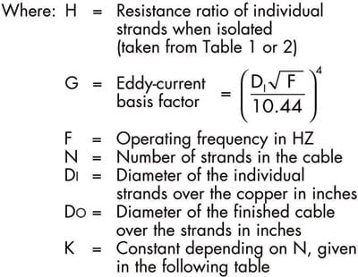Litz Theory Formula